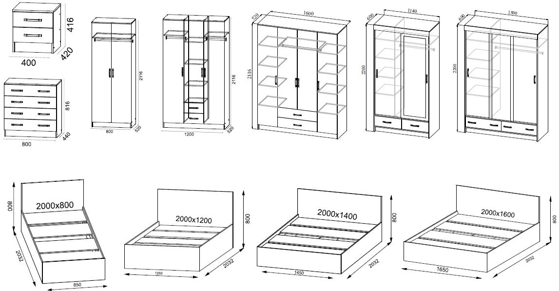 Спальня Ронда ДСВ модули